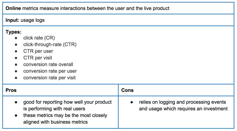 Table 6: Online metrics